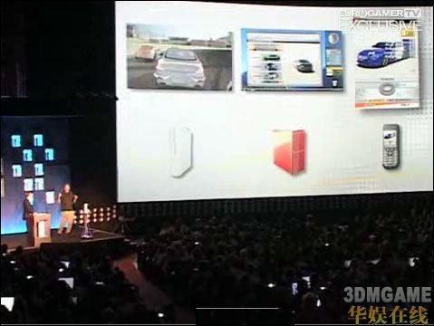 技术带来新希望—2006 [E3]电脑游戏总结