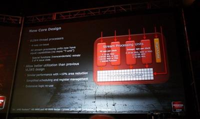 Radeon HD 6970/6950实物 国内价格首次曝光