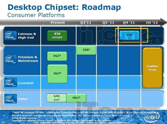 Intel X58接班人:X79官方规格全曝光