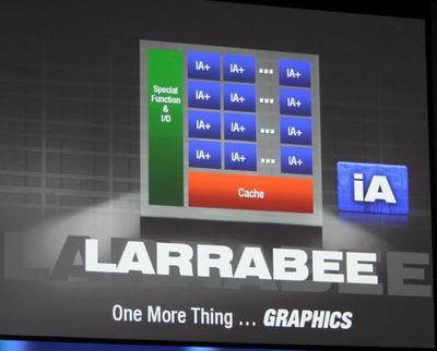 传Intel5月4日将正式宣布22nm Ivy Bridge处理器产品