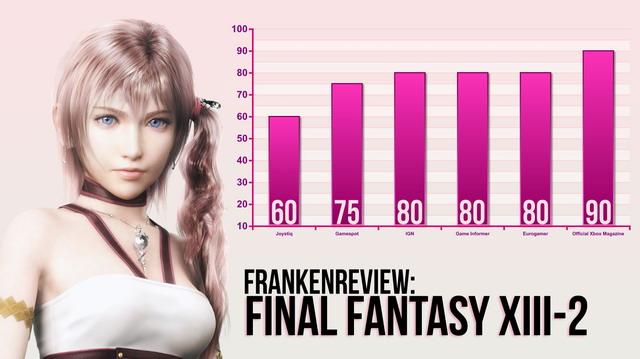 《最终幻想13-2》各大网站评价 优缺点都很突出