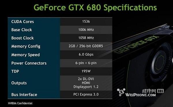 6000MHz显存频率!万众期待的GTX 680继续曝光