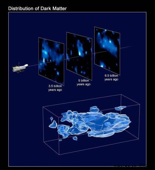 永远没有答案?八大宇宙未解之谜