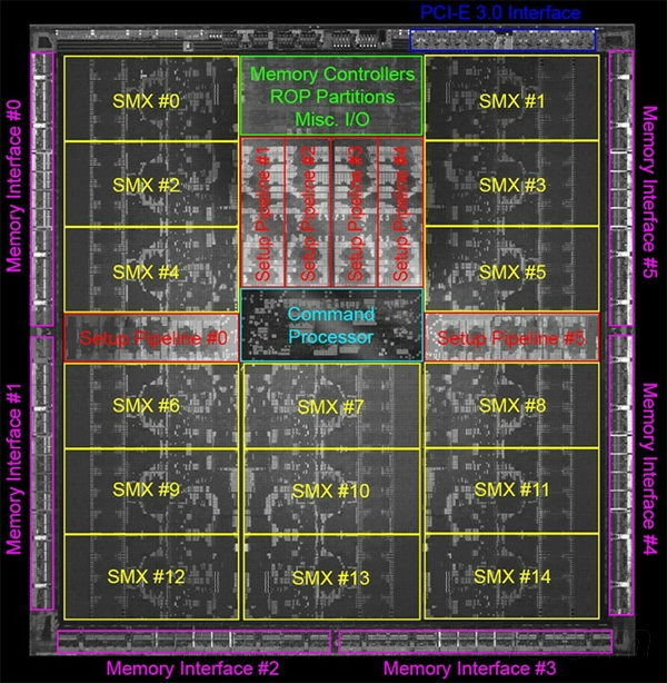 <b>英伟达花样真多 GK110要叫做GeForce Titan?</b>