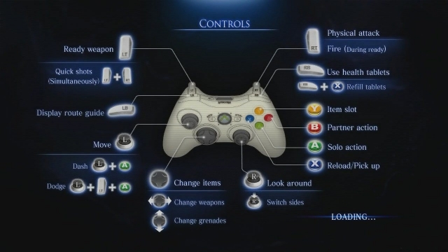《生化危机6》试玩版评测 远离恐怖的火爆大作