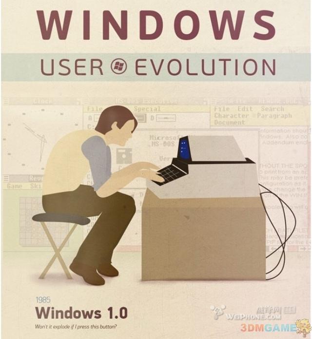 是IT也是生活!漫画展现Windows系统历年变迁