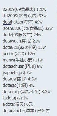 各路DotA大神网店收入曝光 庞大产业让多少人暴富