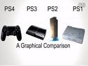 从PS1 到 PS4 游戏画面的进化历程