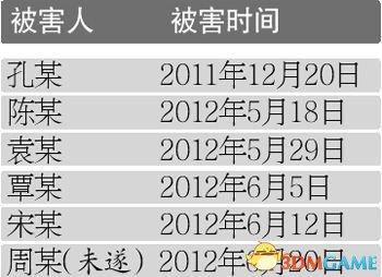 深圳两狱友半年肢解烹煮5名夜场女 法庭上屡屡冷笑
