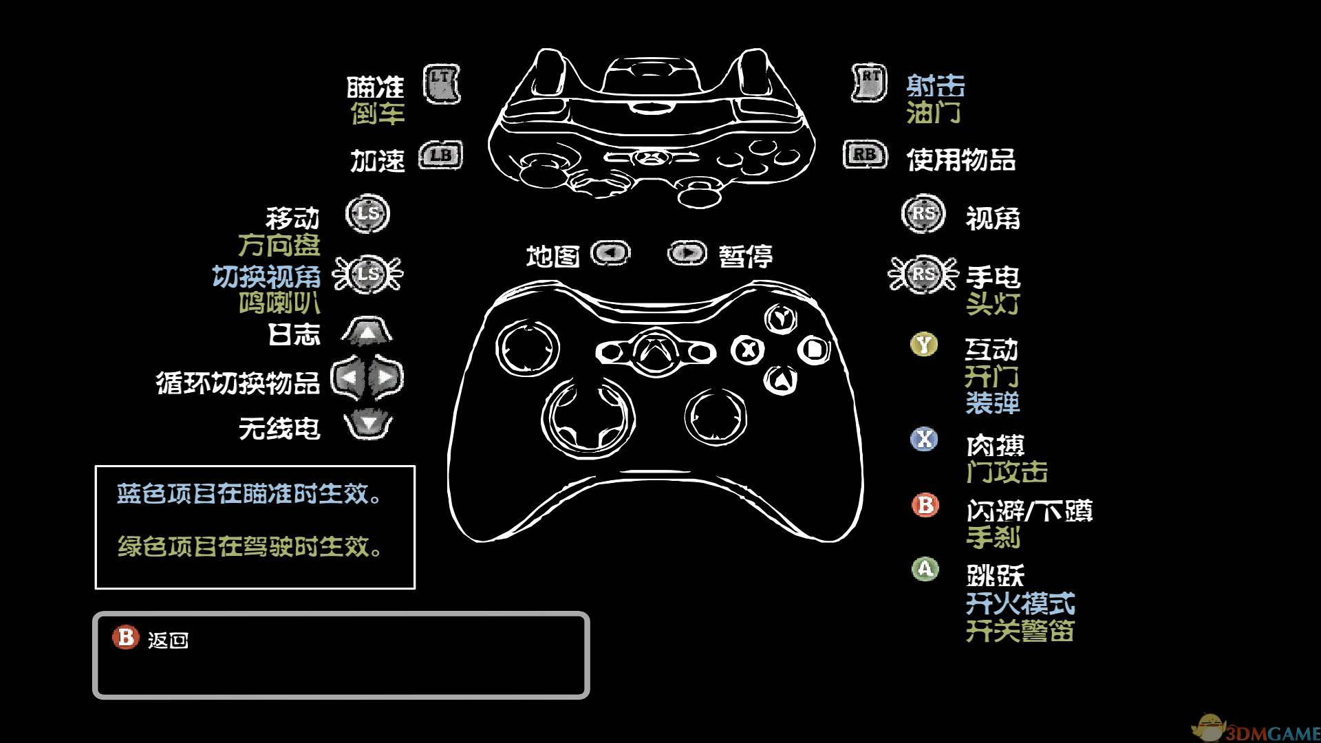 腐烂国度 13号升级档+DLC+破解补丁[3DM]