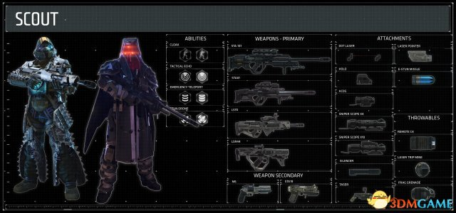 <b>《杀戮地带:暗影坠落》侦察兵职业详细情报放出</b>
