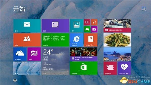 进步还是倒退? Windows 8.1:向鼠标+键盘妥协