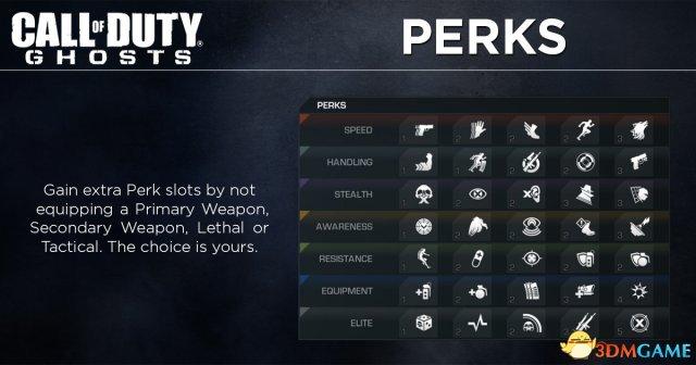 《使命召唤10:幽灵》公布点数制PERK系统详情