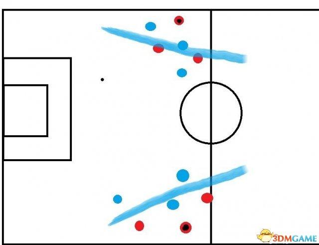 FIFA 14 三角进攻详细教程 附视频攻略