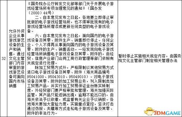 """""""中国游戏机解禁""""只是暂时的 主要得看文化部"""