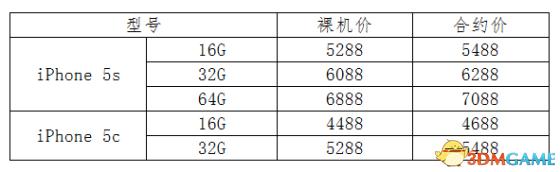移动版iPhone今起发售:5s手机合约价5488元起
