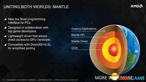 和寒霜3联姻 AMD Mantle API再迎三款EA重磅大作