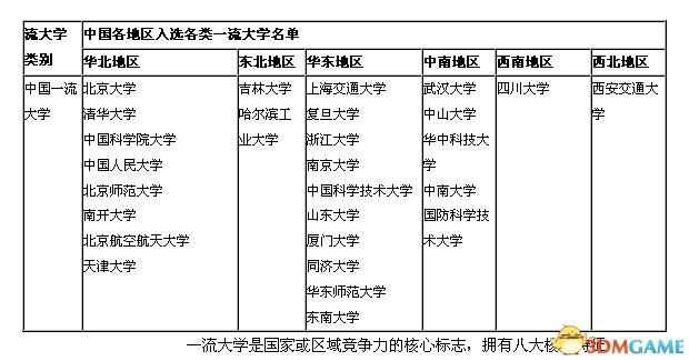 2019中国大学排行榜出炉 名校拼师资队伍也拼校友