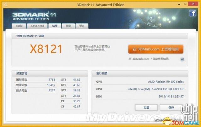 AMD新旗舰R9390X跑分首曝!真够猛的 难道做假了?