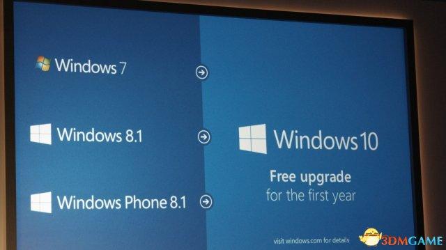 Windows 10可免费升级 这能解决国内盗版问题吗?