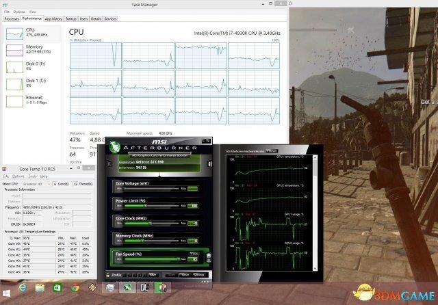 《消逝的光芒》PC版性能分析 多核杀手优化马马虎虎