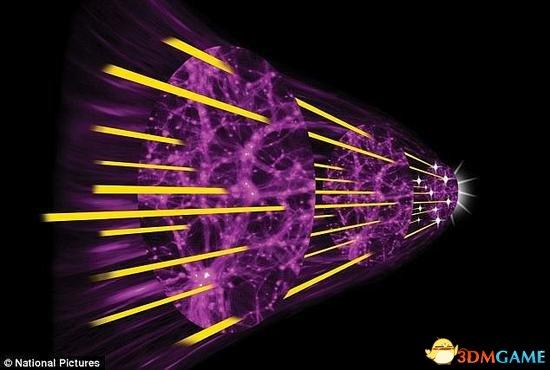 科学家称宇宙或已开始大收缩:最终将化为乌有