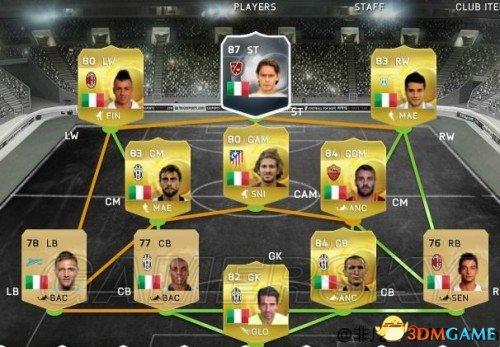 FIFA 15 菲利普因扎吉使用心得 因扎吉进球视频