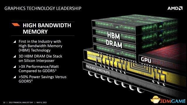 AMD第二代HBM显卡2019年发布 最高32G带宽1TB/s