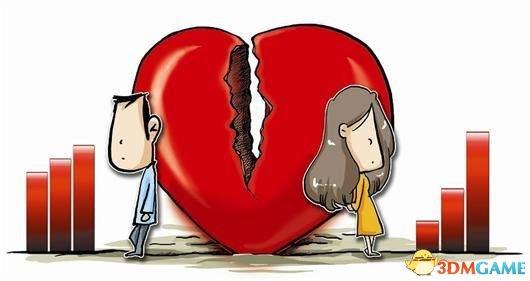 长春女子称遭丈夫性暴力想离婚:性需求强且粗鲁