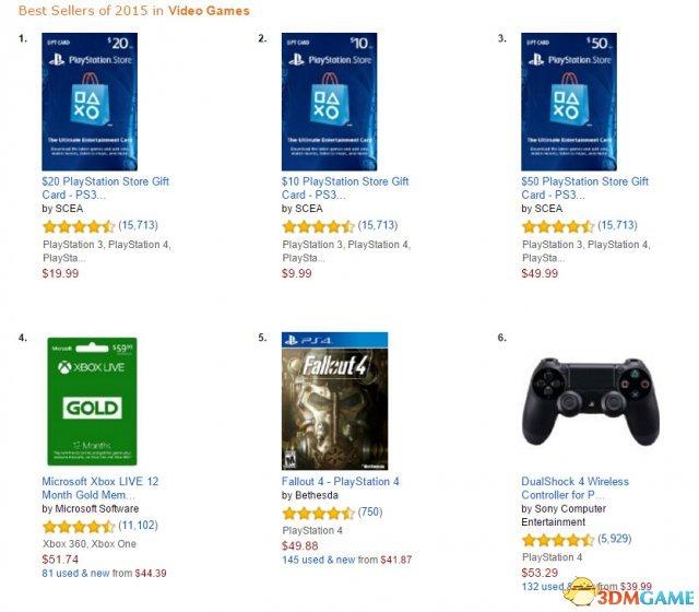 <b>《辐射4》最畅销 美亚公布销量最好的游戏和主机</b>