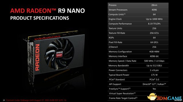 GTX 980受到威胁!AMD宣布R9 Nano降价150美元