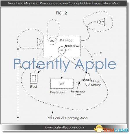 <b>iPhone/iPad新功能曝光!远距离充电 简直太有用</b>