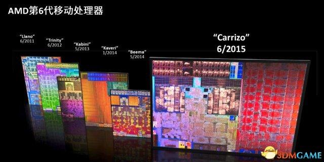 AMD第六代APU新突破 惠普将借机笔记本领域发力