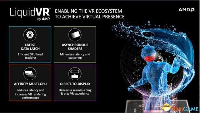 完秒HTC和Oculus!AMD VR将单眼4K分辨率/122Hz