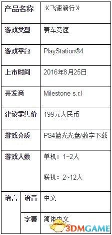 摩托极速之旅 《极速骑行》PS4简体中文即将发售