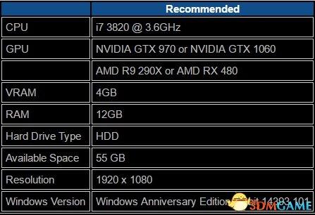 加密的锅?《极限竞速:地平线3》PC版优化太差