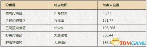 大话2经典版新服【云栖谷】开启 国庆演武赢神兽!