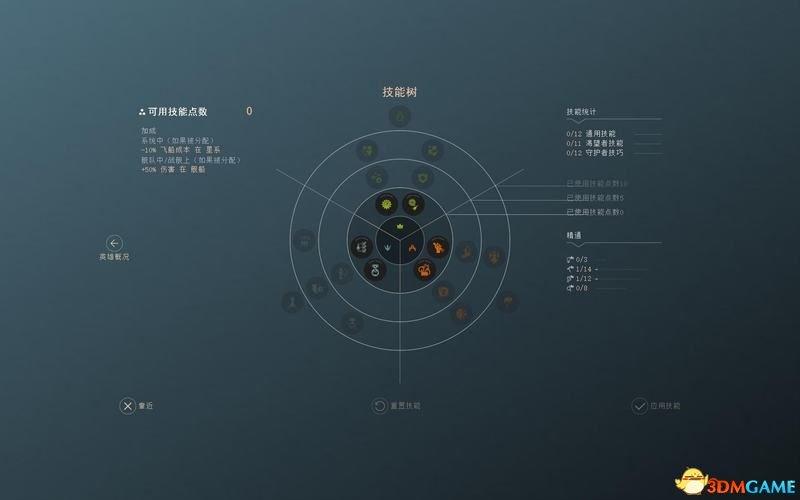 无尽空间2 图文攻略 游戏教程及系统详解攻略