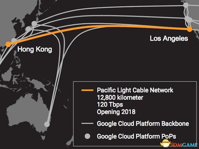 日的新超高速海底光纤电缆,谷歌联手Facebook