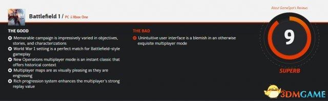 好评如潮!《战地》首批评分出炉 GameSpot 9分