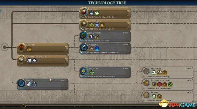 文明6全时代科技树