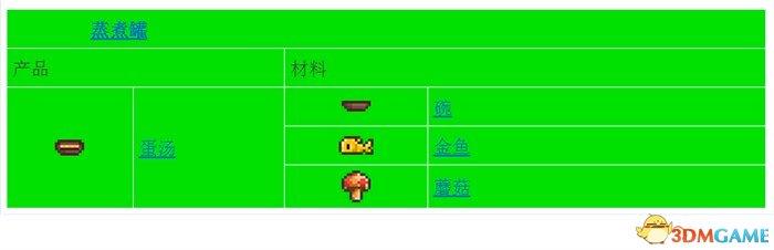 泰拉瑞亚合成表1.2.4.1完整版 Terraria中文合成表