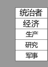 王国放置 简体中文Flash汉化版