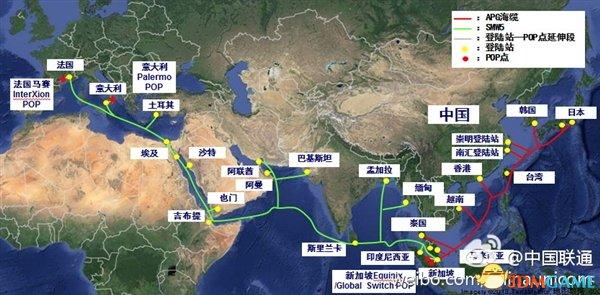 中国联通开通两条海底光缆 100Gbps连接欧亚非