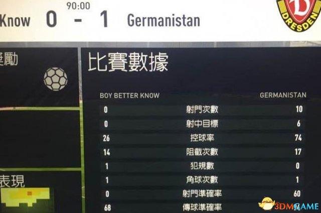 FIFA17传控流进攻技巧