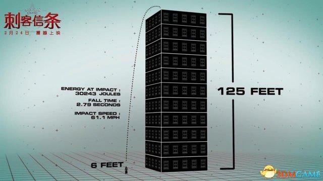 刺客信条38米无保护真跳 这才是真正的信仰之跃
