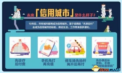 芝麻信用在650分以上的上海ofo用户可免押金骑车
