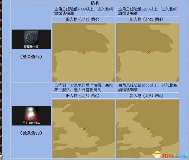 大航海时代4全宝物怎么收集 全宝物收集方法介绍
