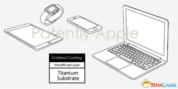 苹果申请新专利:未来iPhone/Mac或披钛合金外衣