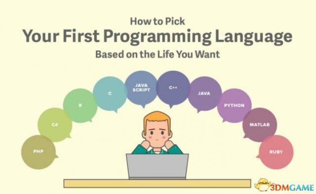 你学习编程的原因将会决定你的第一门编程语言的选择,但是其实作为一门编程语言